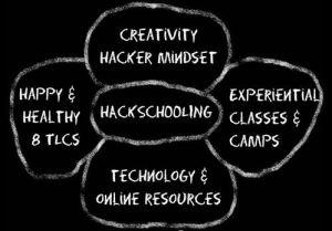 HackSchooling_Outline